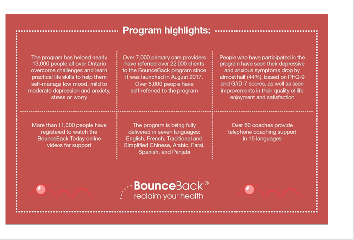 BounceBack program highlights