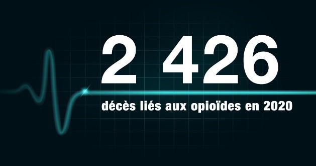 2 426 décès liés aux opioïdes en 2020